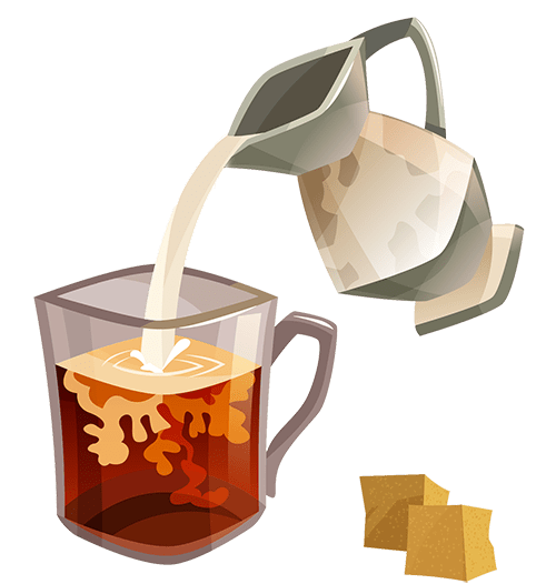 best Irish breakfast tea