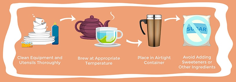 How to Extend the Shelf Life of Brewed Tea